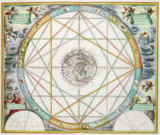 Andreas Cellarius - The Conjunction of the Planets, from 'The Celestial Atlas, or Harmony of the Universe' , published by Joannes Janssonius, 1660-6