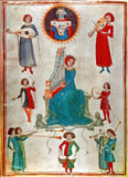 14. Jahrhundert - King David, Lady Musica and Musicians